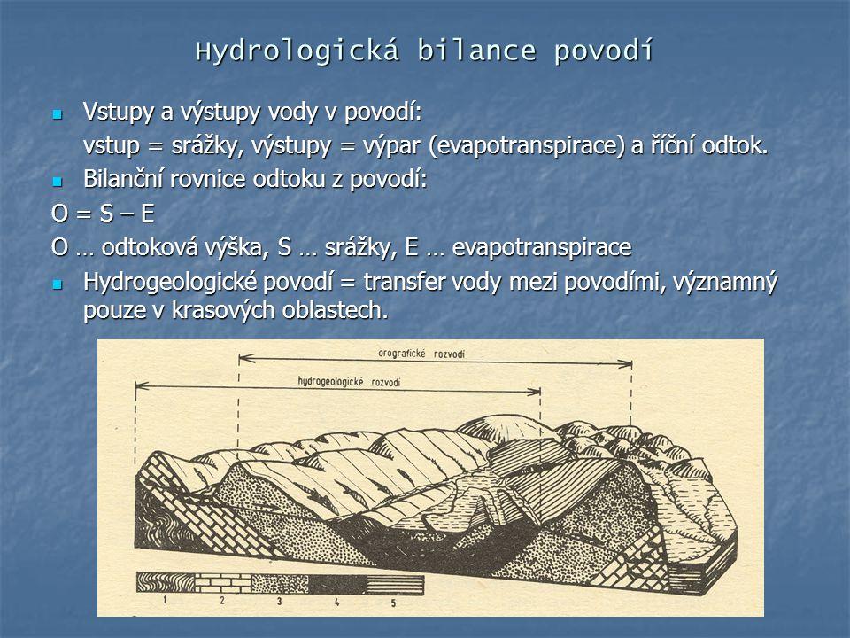 Hydrologická bilance povodí