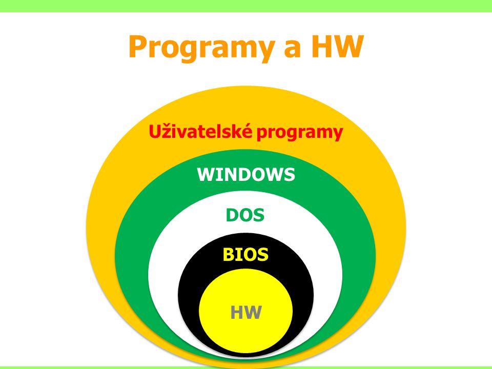Programy a HW Uživatelské programy WINDOWS DOS BIOS HW