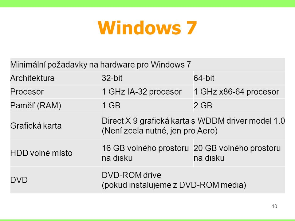 Windows 7 Minimální požadavky na hardware pro Windows 7 Architektura