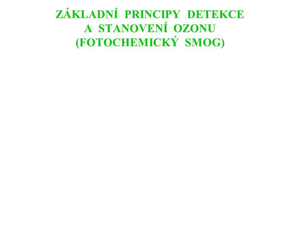 ZÁKLADNÍ PRINCIPY DETEKCE A STANOVENÍ OZONU (FOTOCHEMICKÝ SMOG)