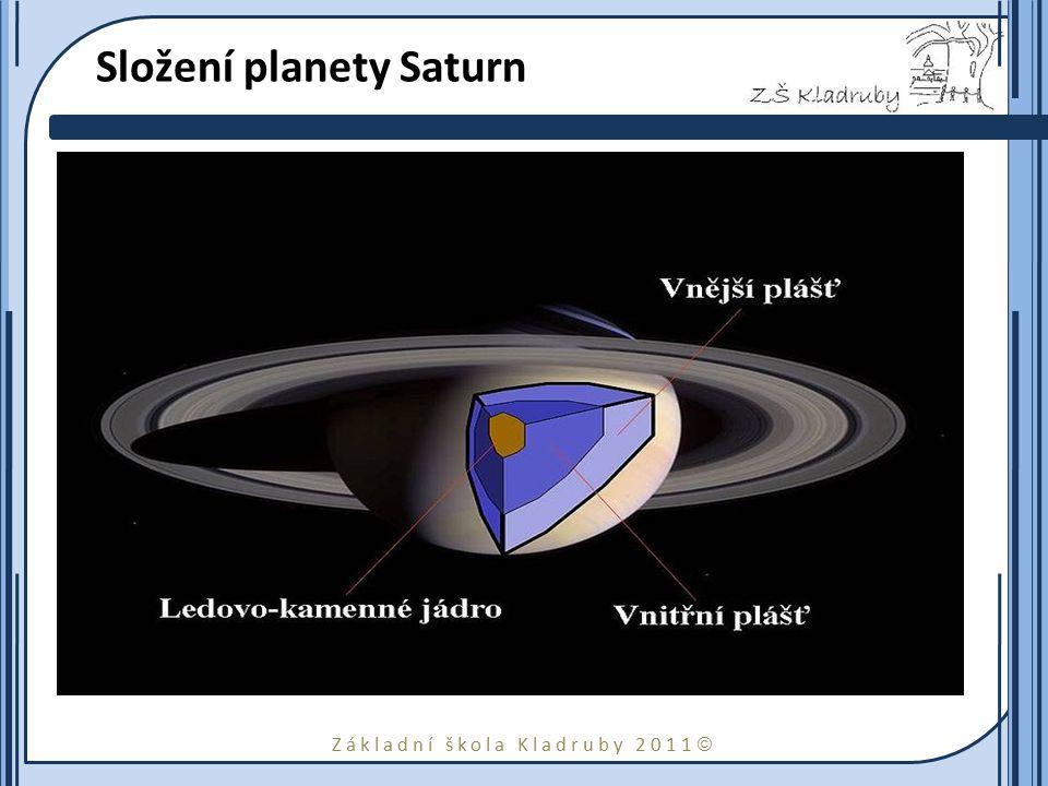 Složení planety Saturn