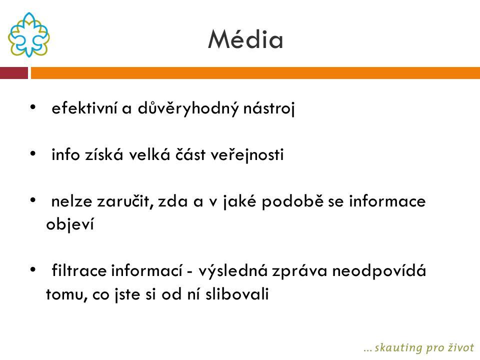 Média efektivní a důvěryhodný nástroj info získá velká část veřejnosti