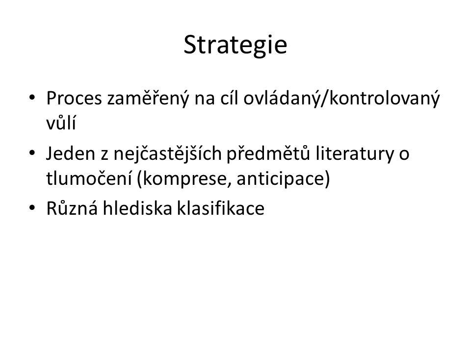 Strategie Proces zaměřený na cíl ovládaný/kontrolovaný vůlí