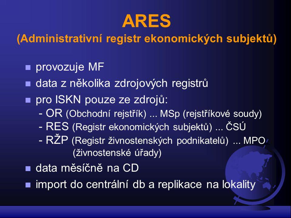 ARES (Administrativní registr ekonomických subjektů)