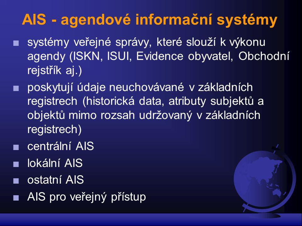 AIS - agendové informační systémy