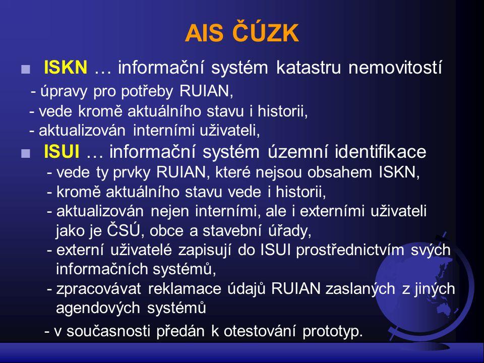 AIS ČÚZK ISKN … informační systém katastru nemovitostí