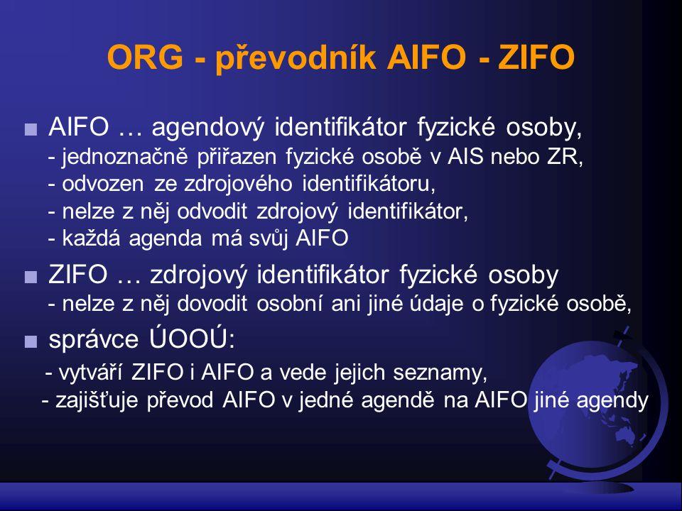 ORG - převodník AIFO - ZIFO