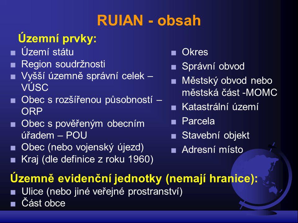 RUIAN - obsah Územní prvky:
