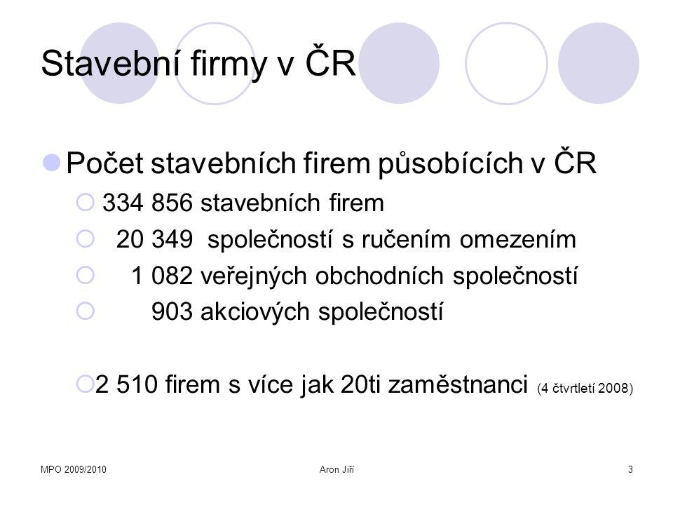 Stavební firmy v ČR Počet stavebních firem působících v ČR