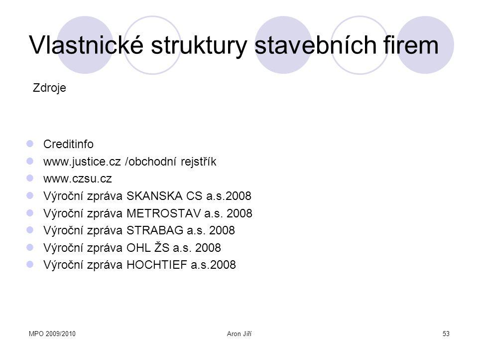 Vlastnické struktury stavebních firem