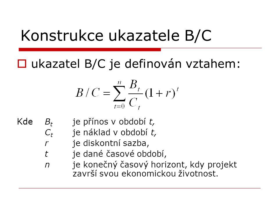 Konstrukce ukazatele B/C