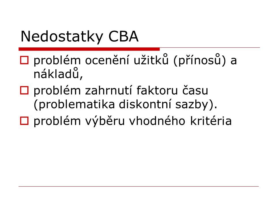 Nedostatky CBA problém ocenění užitků (přínosů) a nákladů,