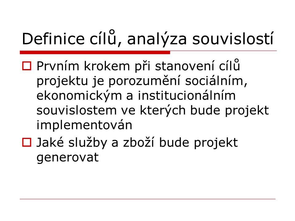 Definice cílů, analýza souvislostí
