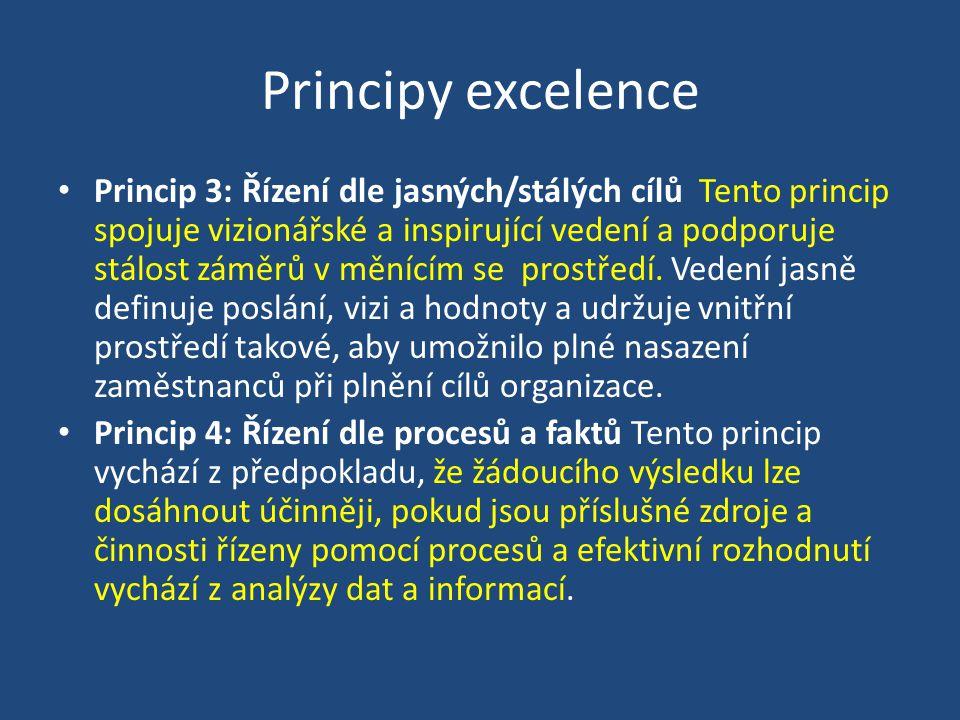 Principy excelence