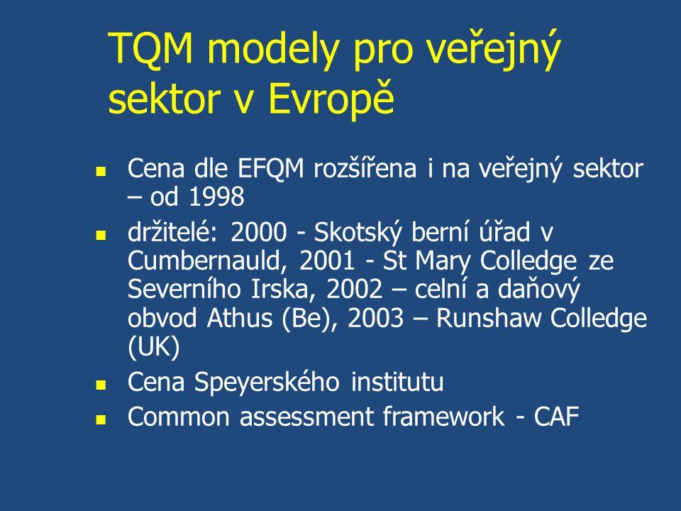 TQM modely pro veřejný sektor v Evropě