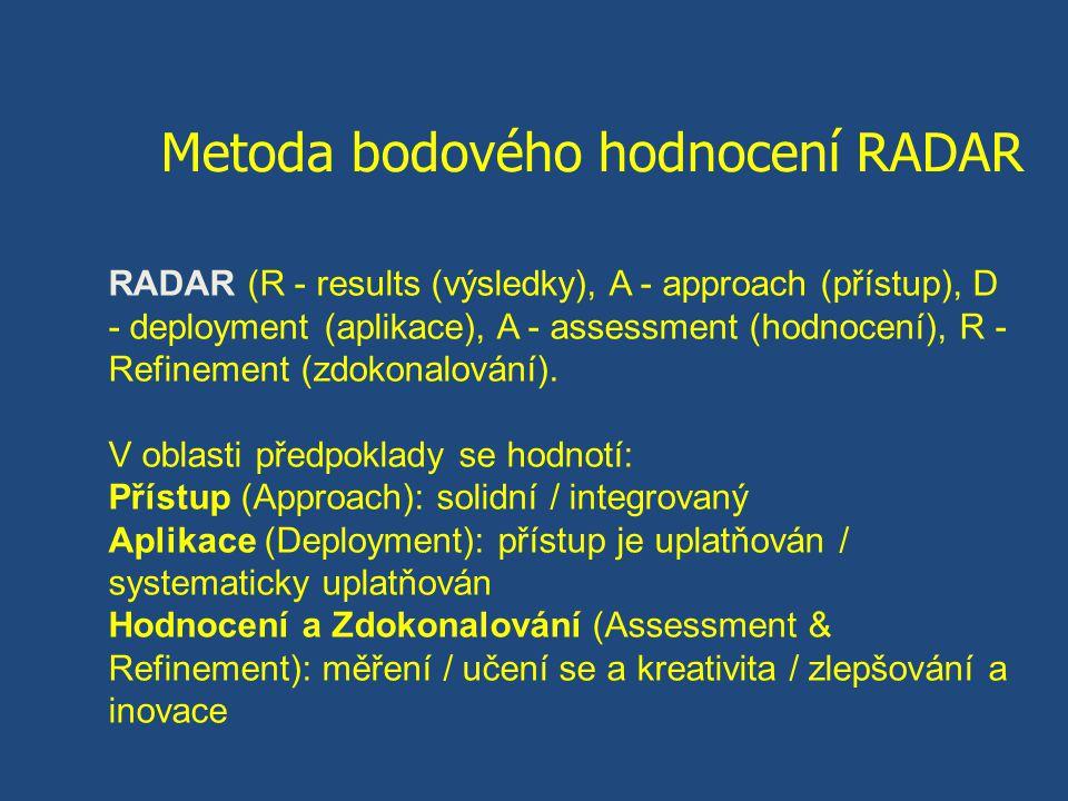 Metoda bodového hodnocení RADAR