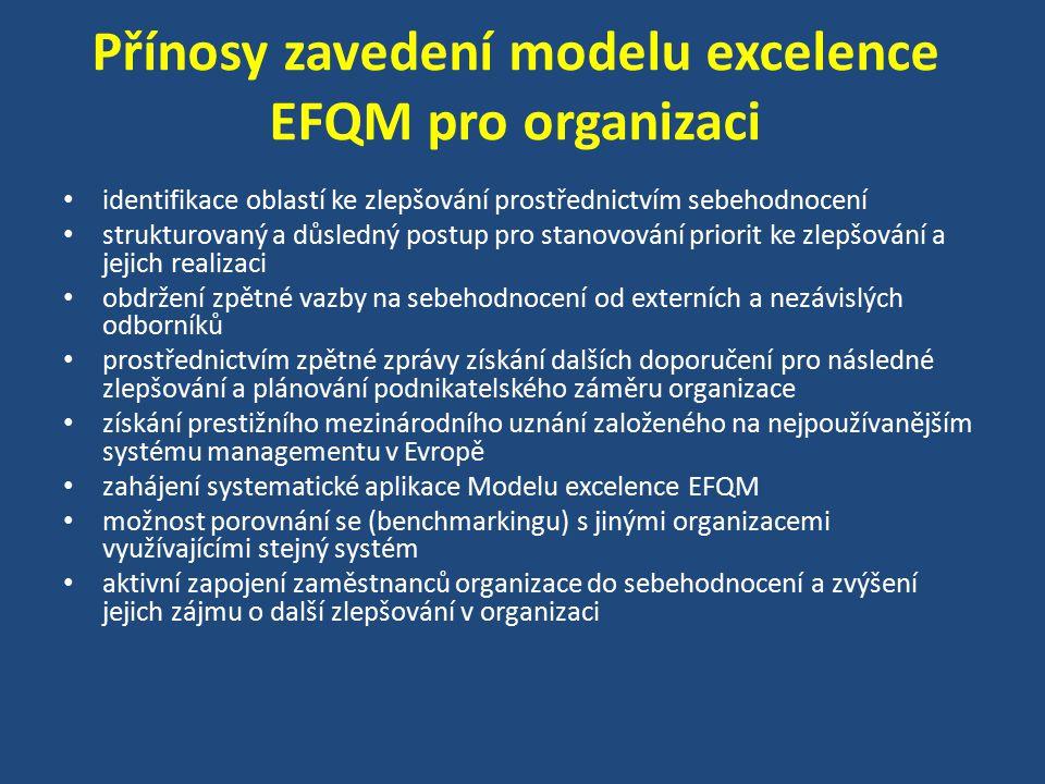 Přínosy zavedení modelu excelence EFQM pro organizaci