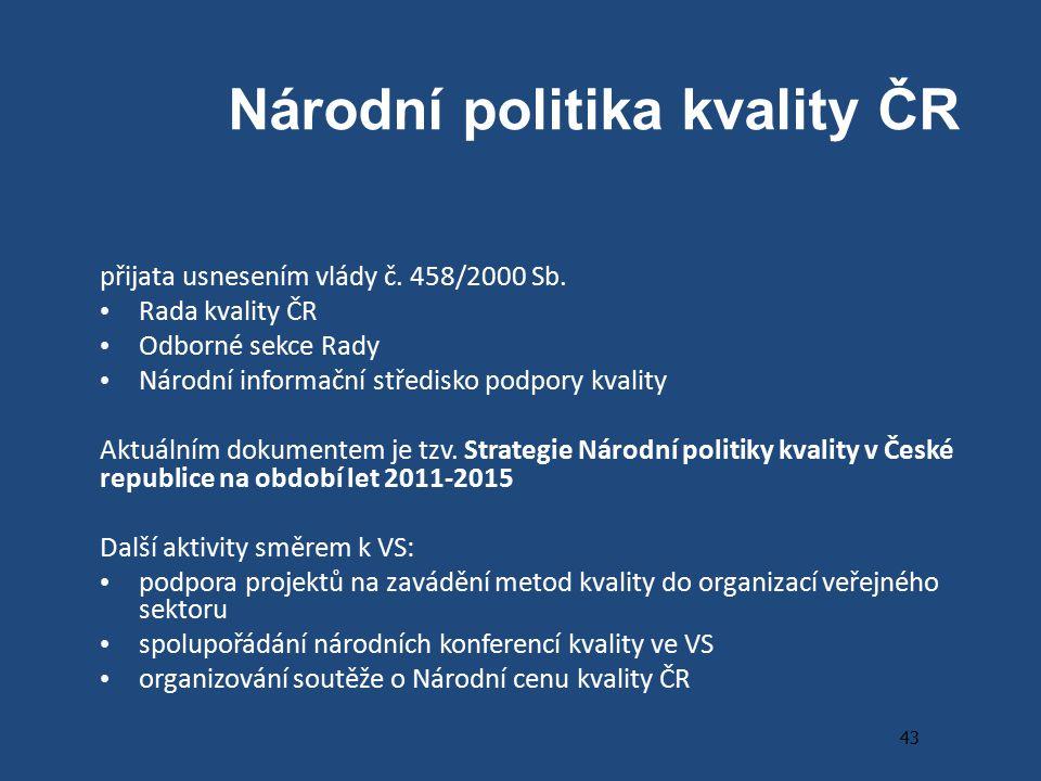 Národní politika kvality ČR