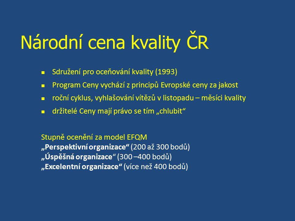 Národní cena kvality ČR
