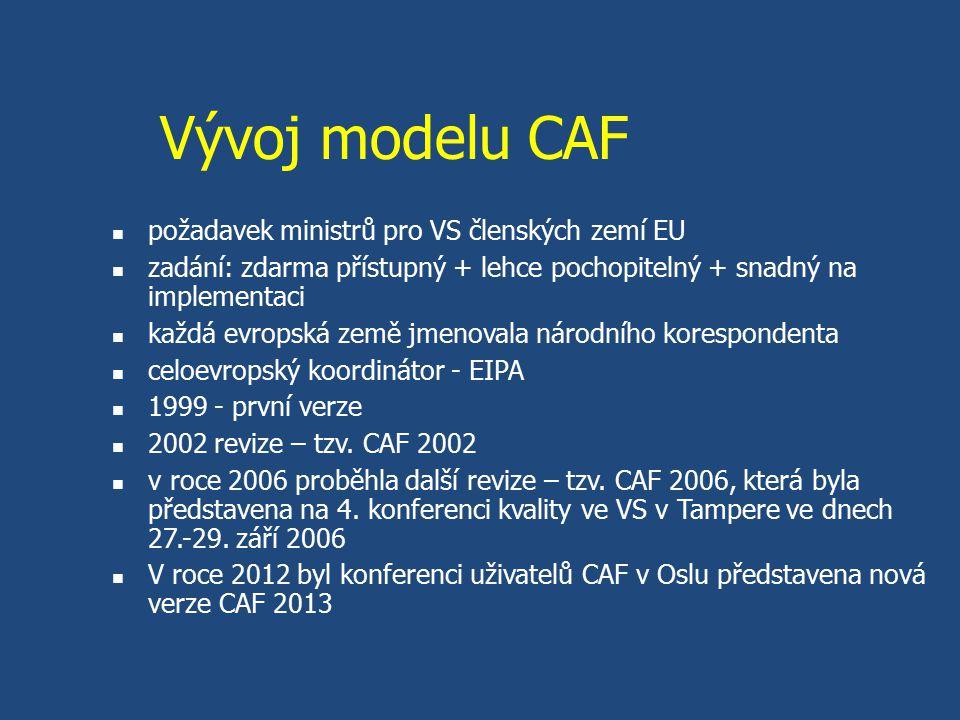 Vývoj modelu CAF požadavek ministrů pro VS členských zemí EU