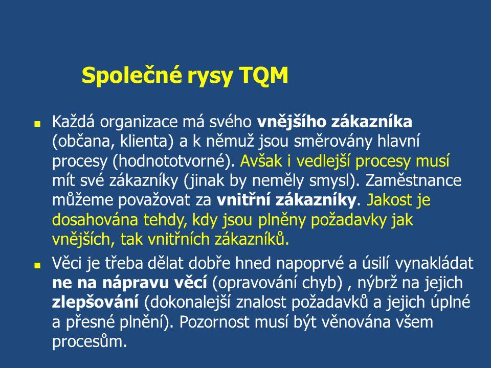 Společné rysy TQM