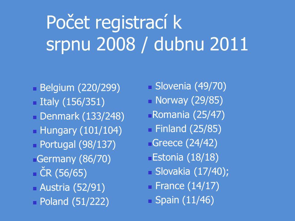 Počet registrací k srpnu 2008 / dubnu 2011 Slovenia (49/70)
