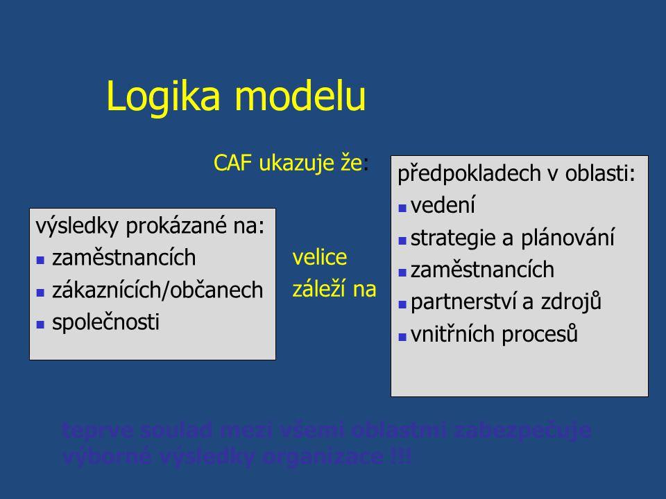 Logika modelu CAF ukazuje že: předpokladech v oblasti: vedení