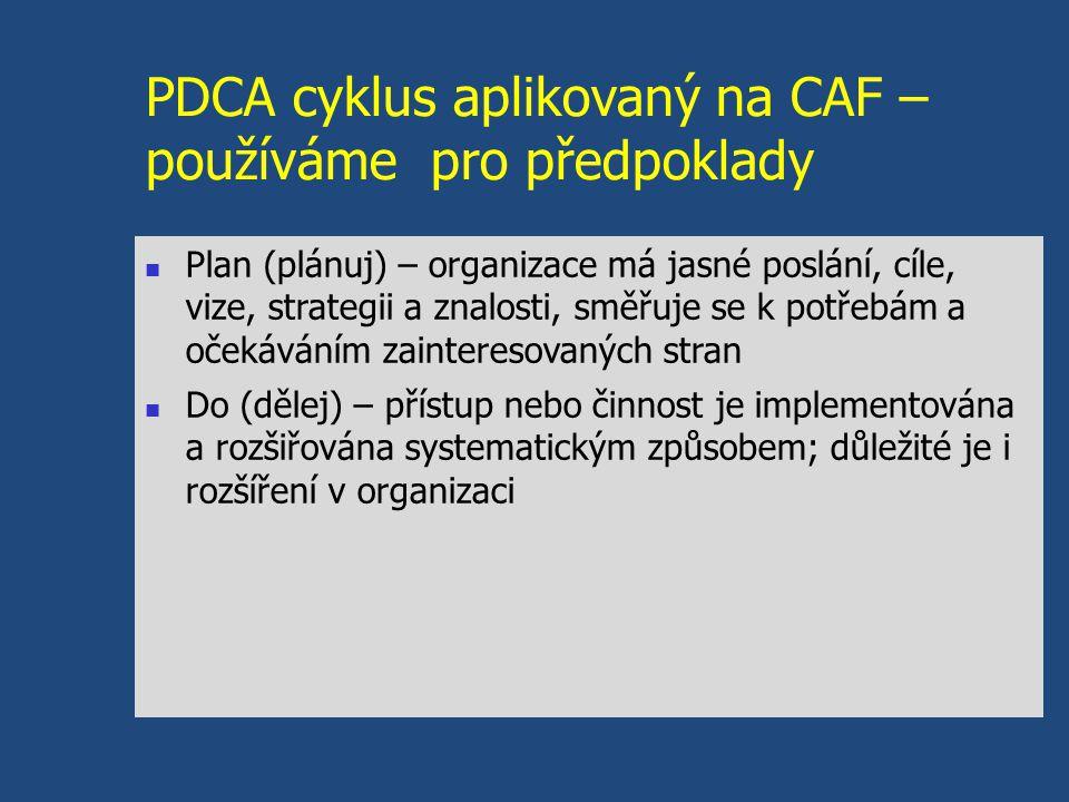 PDCA cyklus aplikovaný na CAF – používáme pro předpoklady