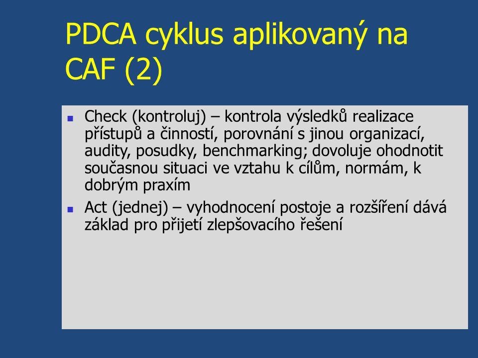 PDCA cyklus aplikovaný na CAF (2)