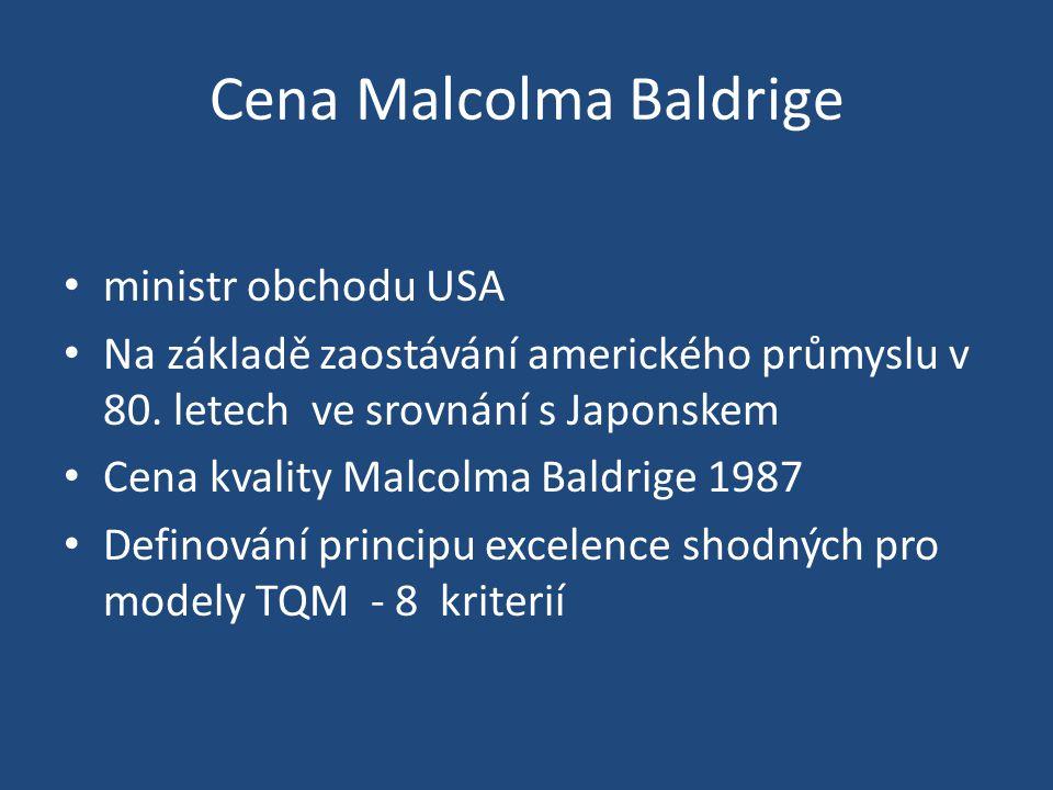 Cena Malcolma Baldrige