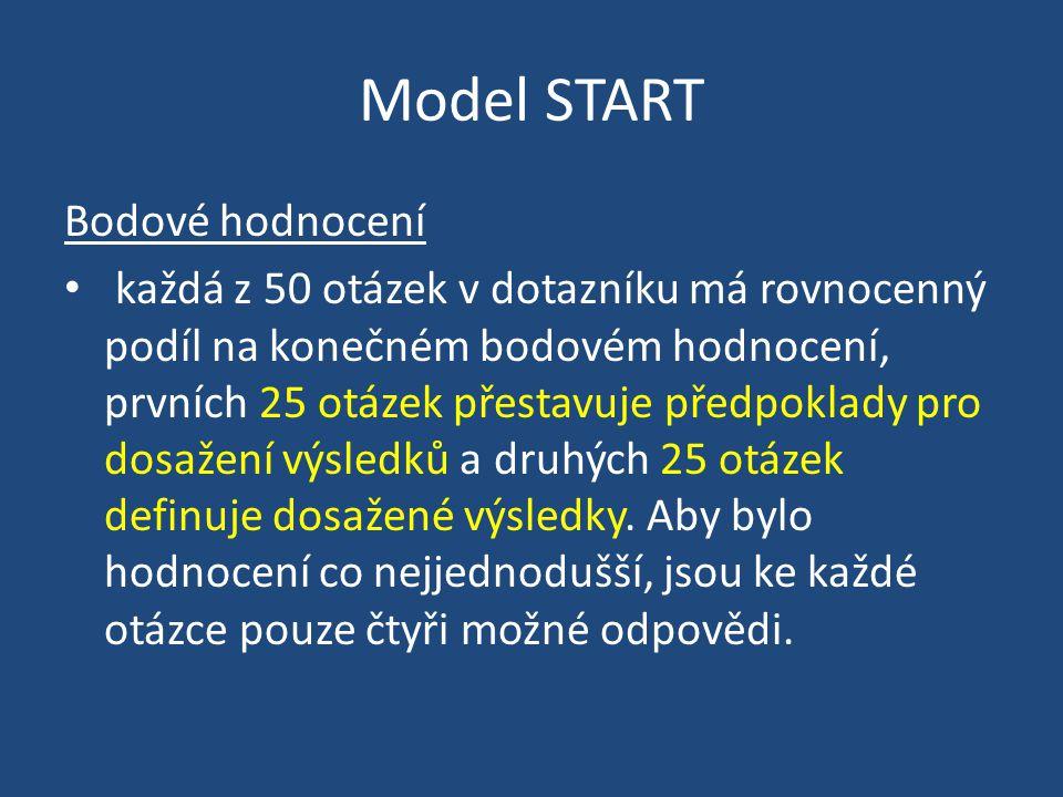 Model START Bodové hodnocení