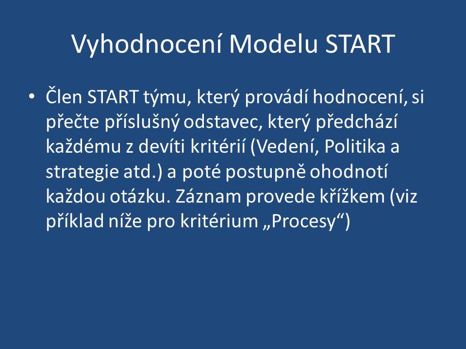 Vyhodnocení Modelu START