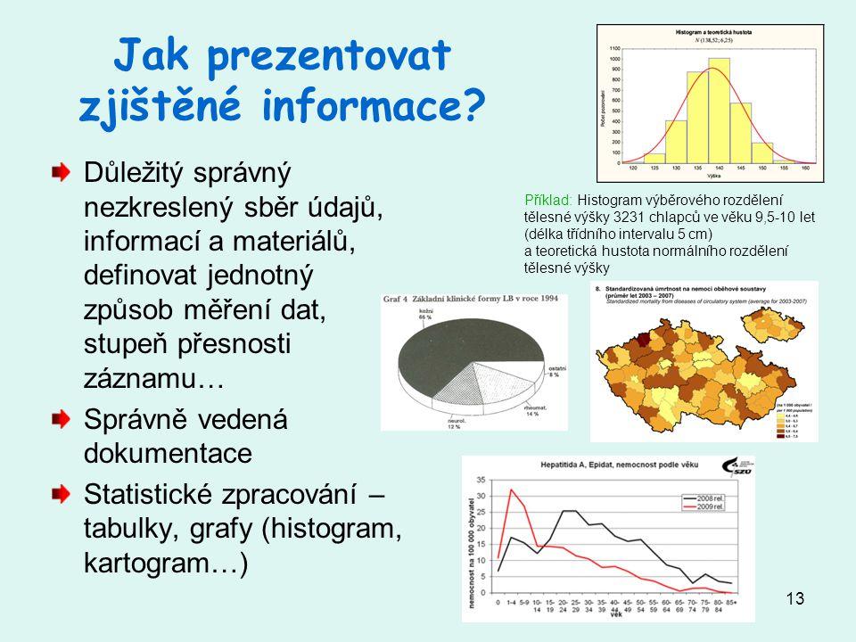 Jak prezentovat zjištěné informace