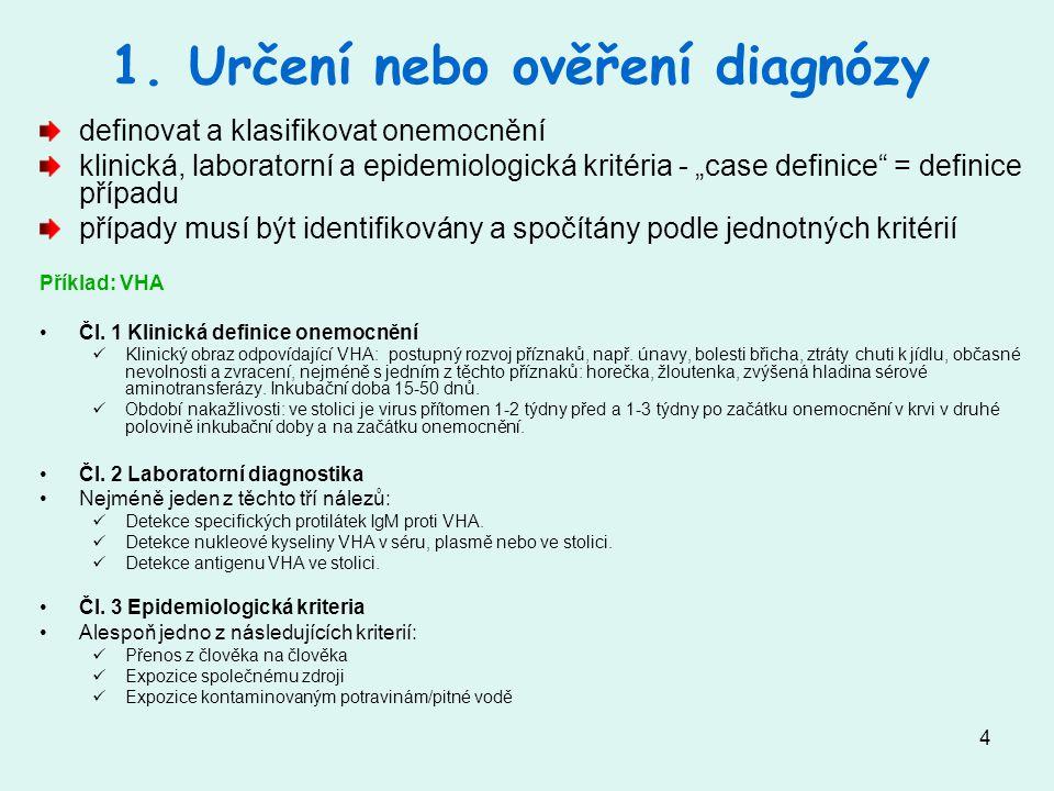 1. Určení nebo ověření diagnózy