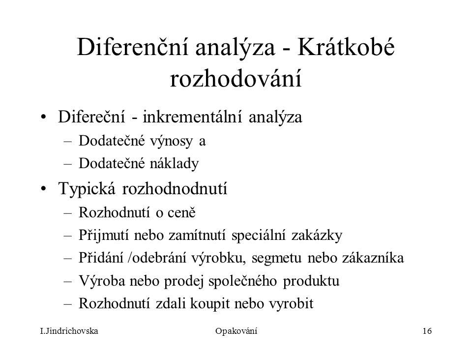 Diferenční analýza - Krátkobé rozhodování