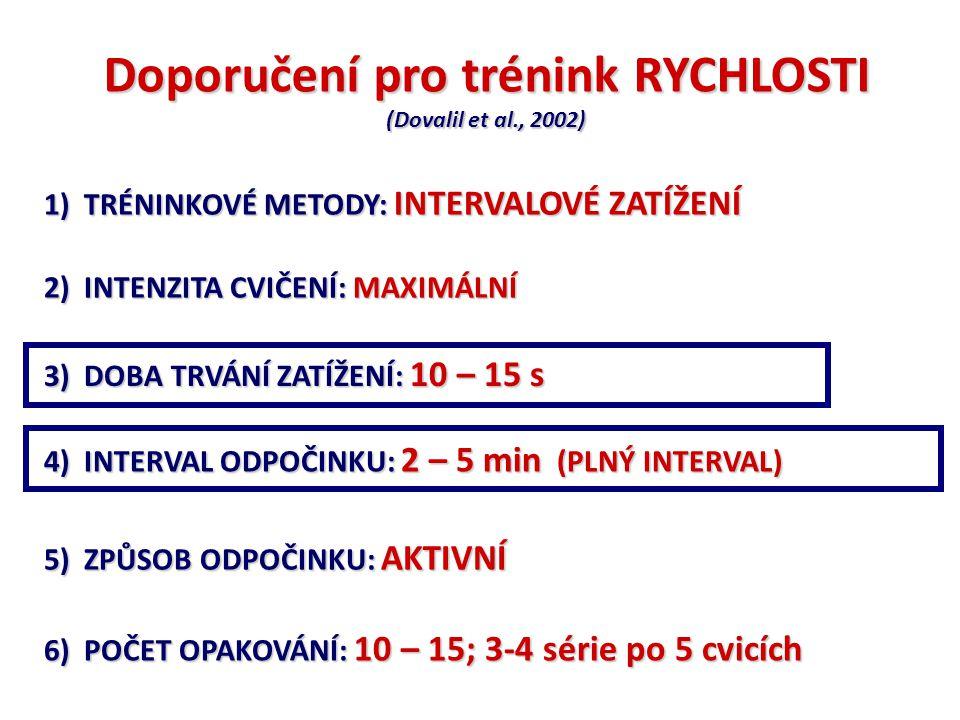 Doporučení pro trénink RYCHLOSTI