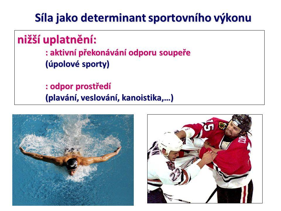 Síla jako determinant sportovního výkonu