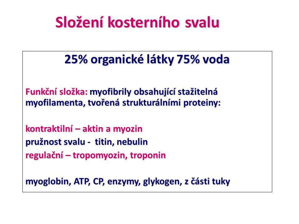 25% organické látky 75% voda