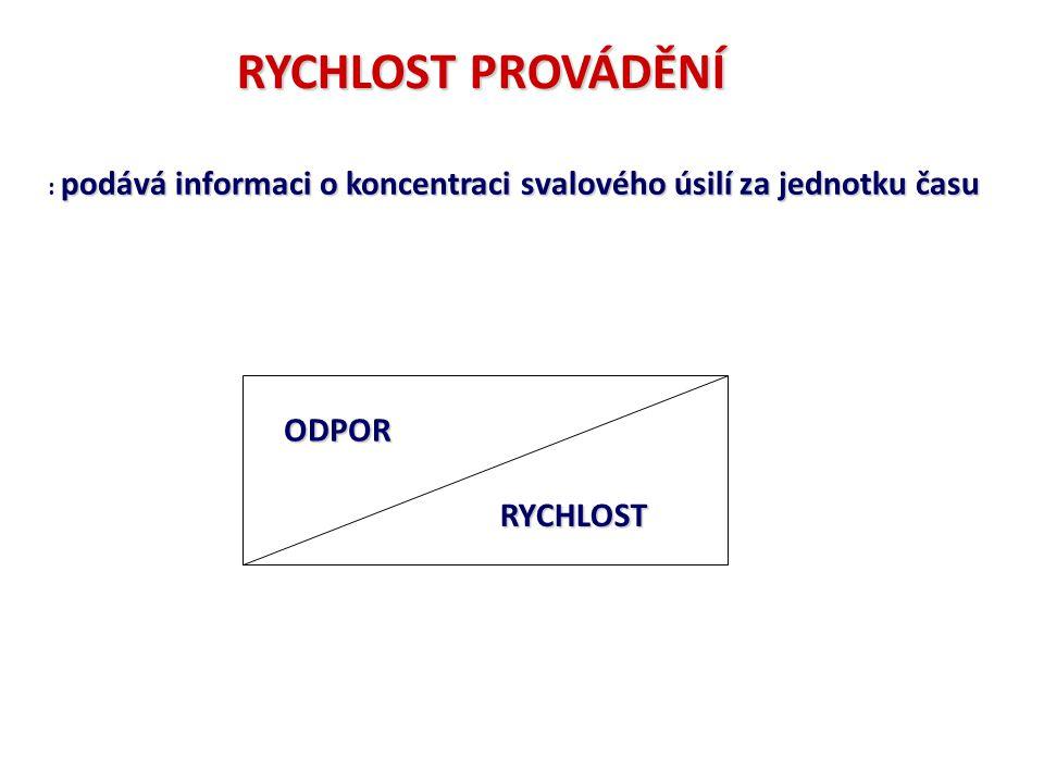 RYCHLOST PROVÁDĚNÍ ODPOR RYCHLOST