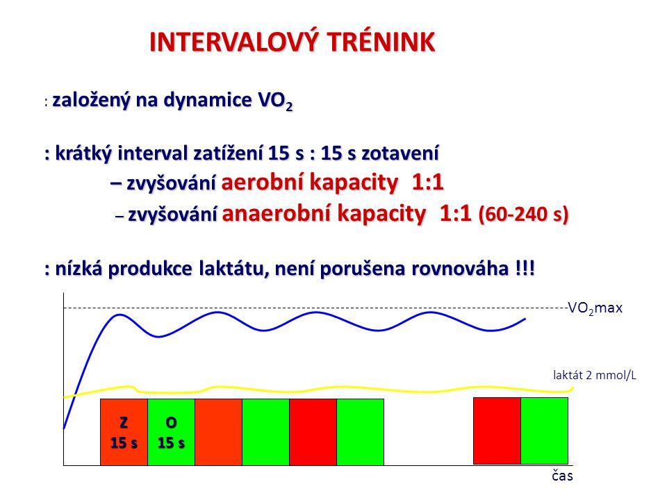 INTERVALOVÝ TRÉNINK : krátký interval zatížení 15 s : 15 s zotavení