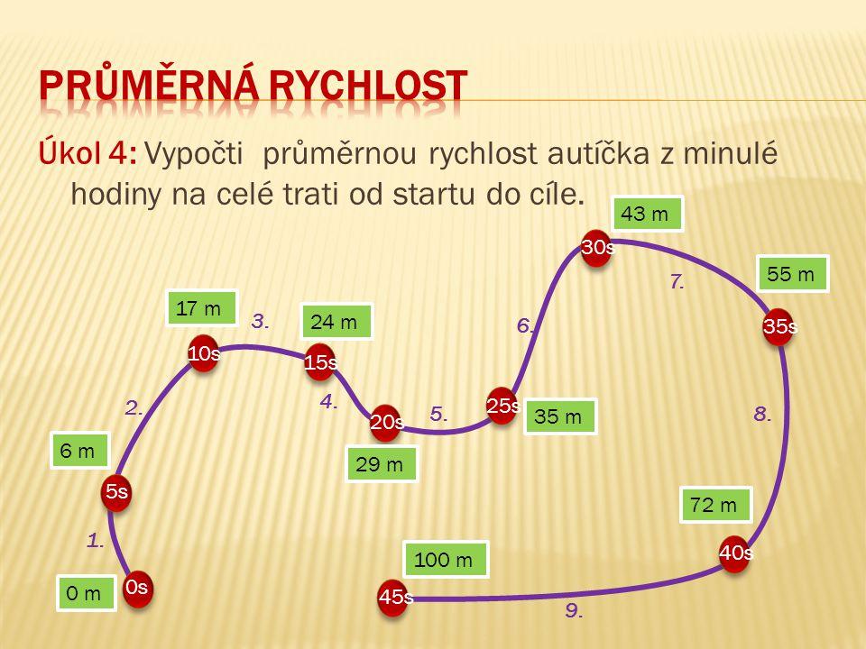 Průměrná RYCHLOST Úkol 4: Vypočti průměrnou rychlost autíčka z minulé hodiny na celé trati od startu do cíle.