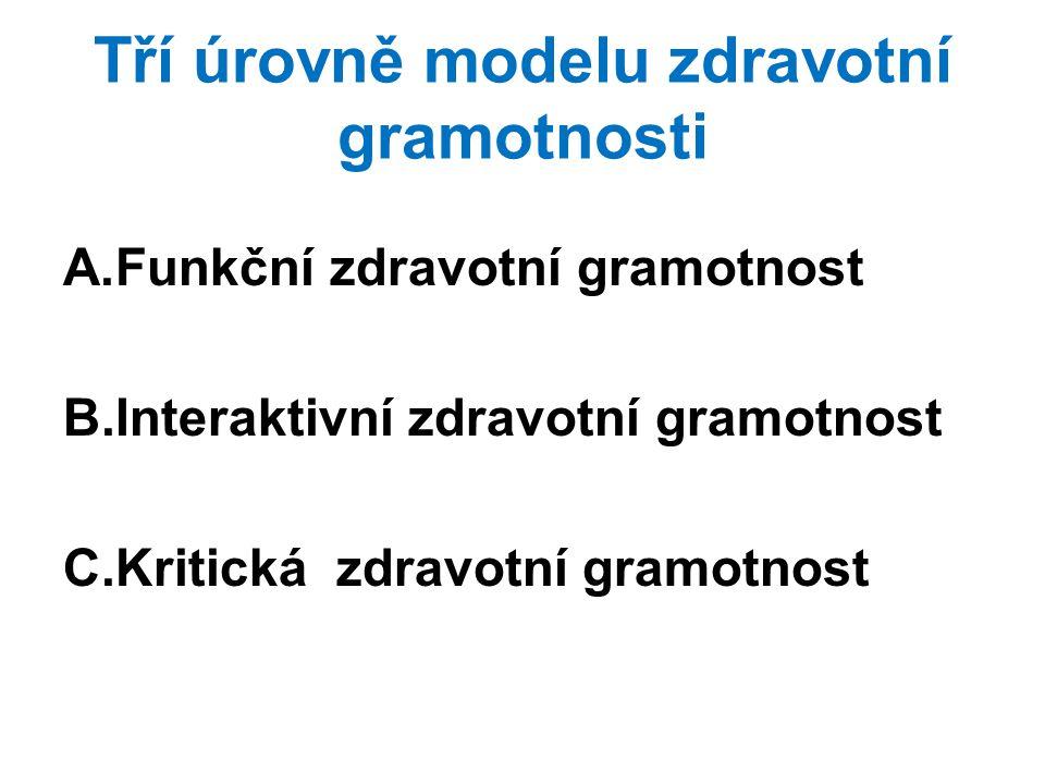 Tří úrovně modelu zdravotní gramotnosti