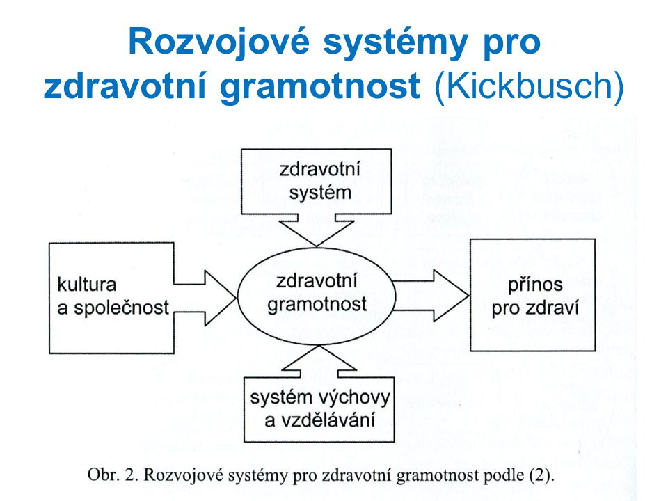 Rozvojové systémy pro zdravotní gramotnost (Kickbusch)