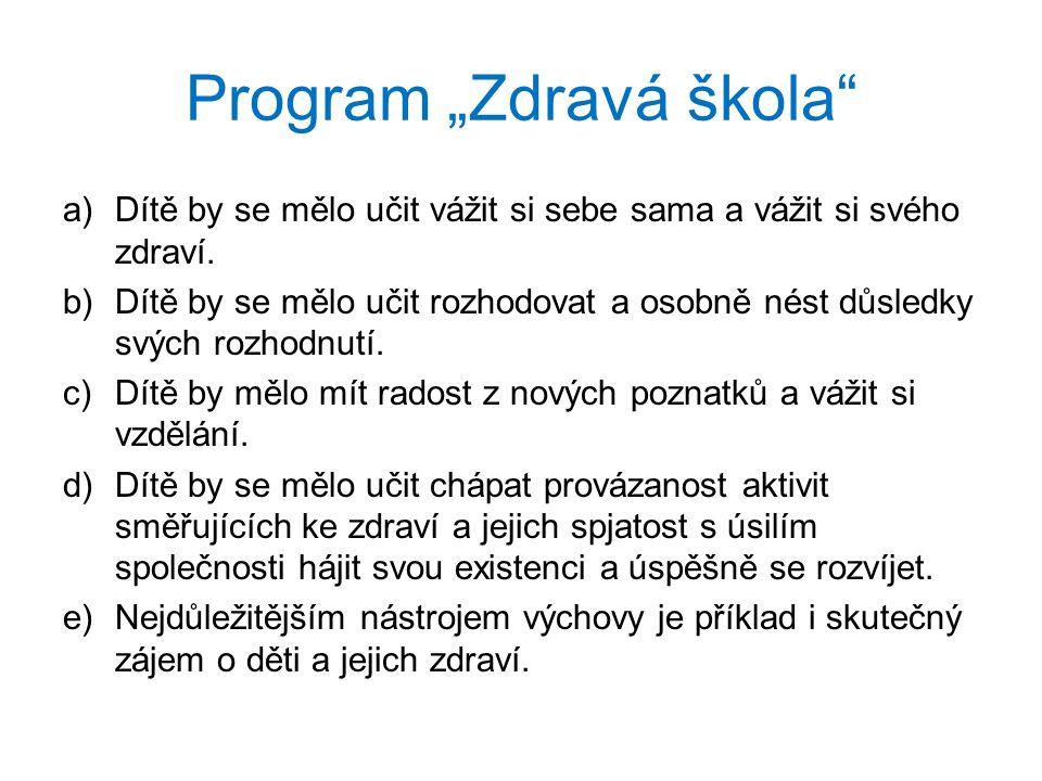 """Program """"Zdravá škola"""