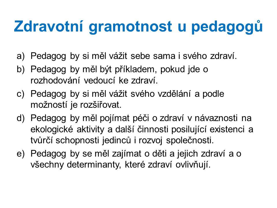 Zdravotní gramotnost u pedagogů