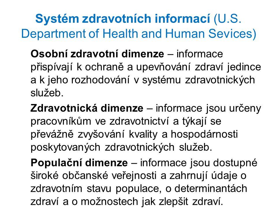 Systém zdravotních informací (U. S