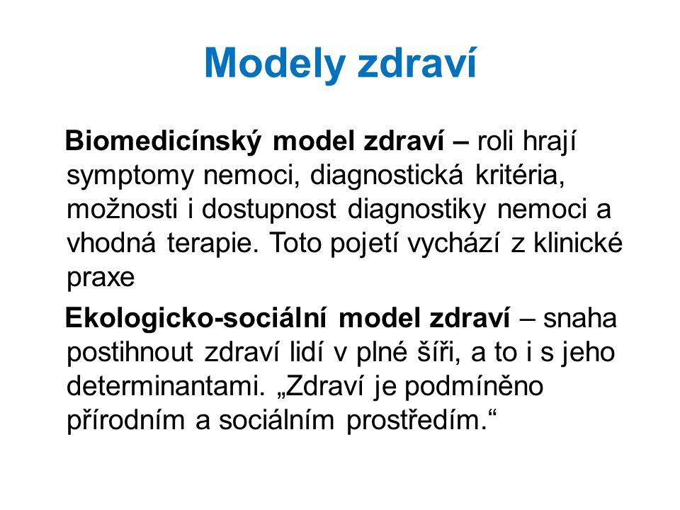 Modely zdraví