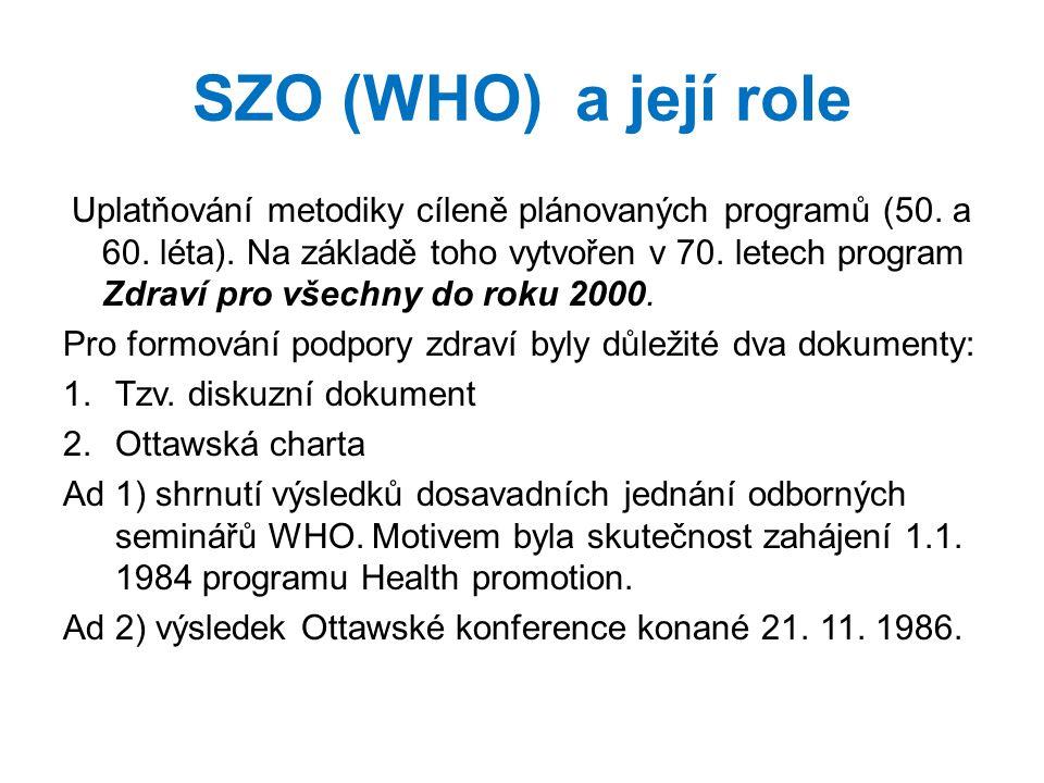 SZO (WHO) a její role