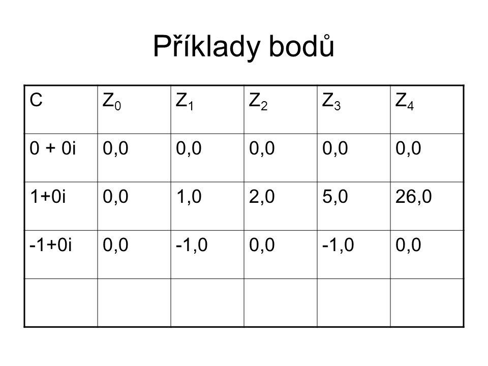 Příklady bodů C Z0 Z1 Z2 Z3 Z4 0 + 0i 0,0 1+0i 1,0 2,0 5,0 26,0 -1+0i