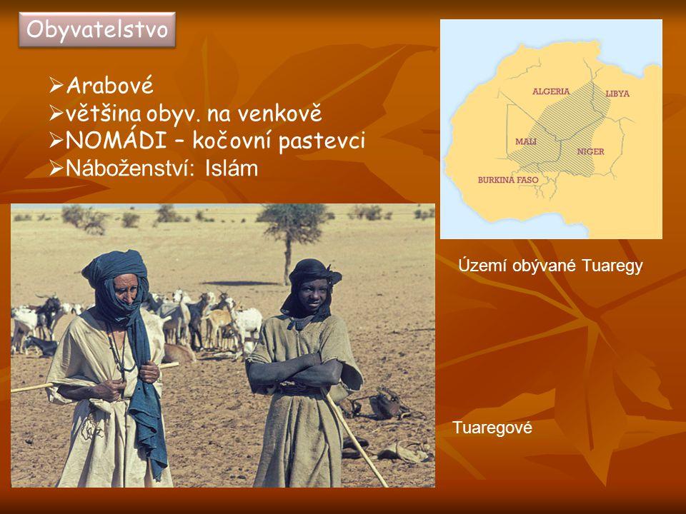 většina obyv. na venkově NOMÁDI – kočovní pastevci Náboženství: Islám